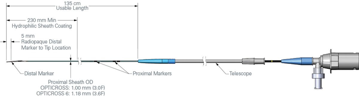 OPTICROSS Coronary Imaging Catheters Product Specifications